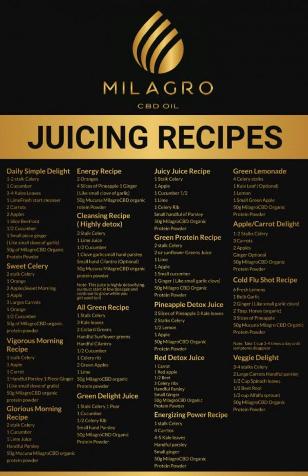 Milagro Juicing Recipes